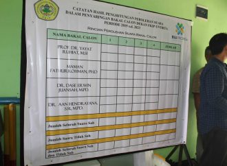 Proses Penyaringan Bakal Calon Dekan FKIP 2019-2023