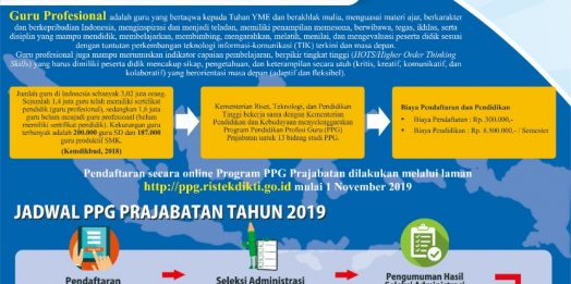 Program Profesi Guru Prajabatan Tahun 2019